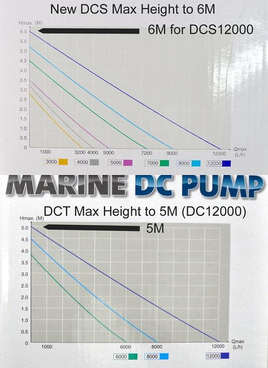 DCS_Hmax_VS_550.jpg